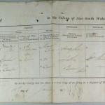 Birth certificate registers